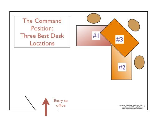 Feng Shui Serenity commanding position